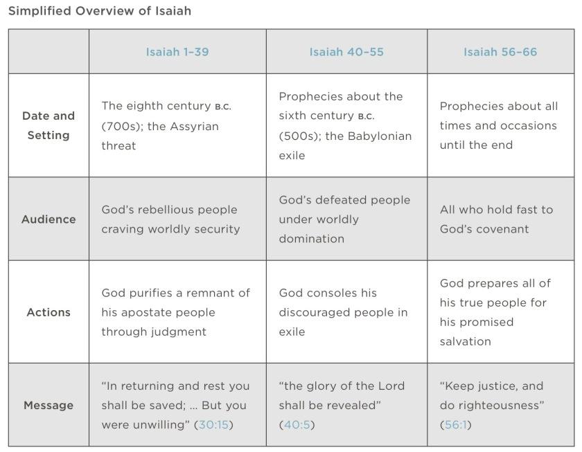Isaiah-Simplified.jpg